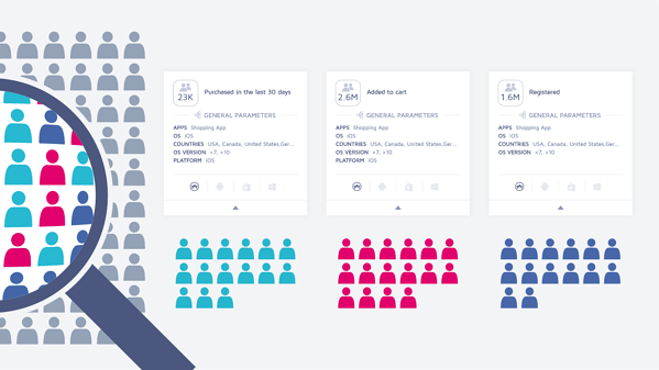 analitica-movil-en-marketing-digital-para-segmentacion-de-audiencias