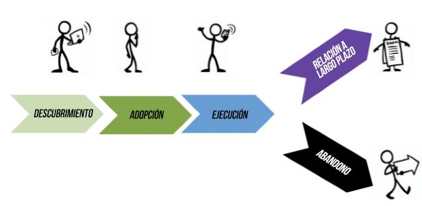 churn-analisys-estrategia-digital.png