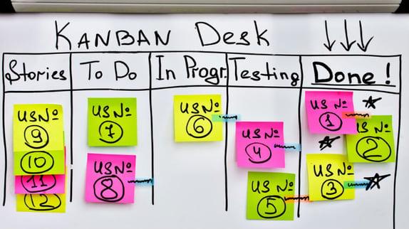 kanban-tradicional-board-agencia-de-marketing-digital.jpg