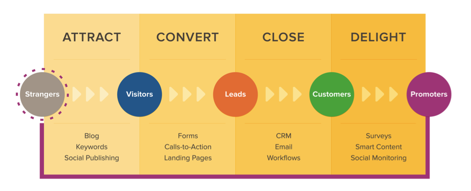 inbound-marketing-mexico-2.png