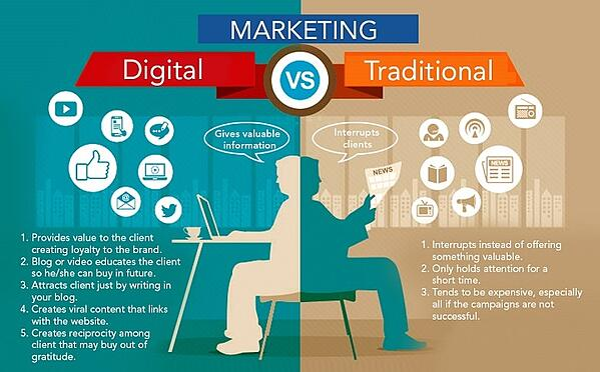 economia-digital-de-tradicional-a-marketing-digital-con-follow-me-brand