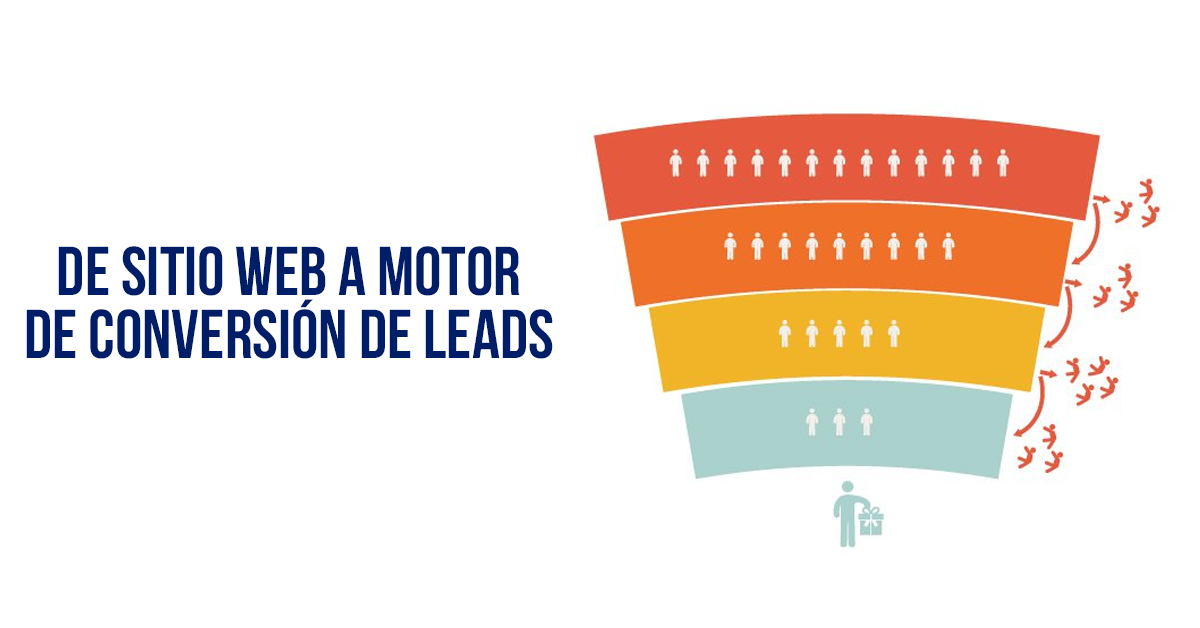 estrategia-digital-motor-de-conversion-de-leads.png