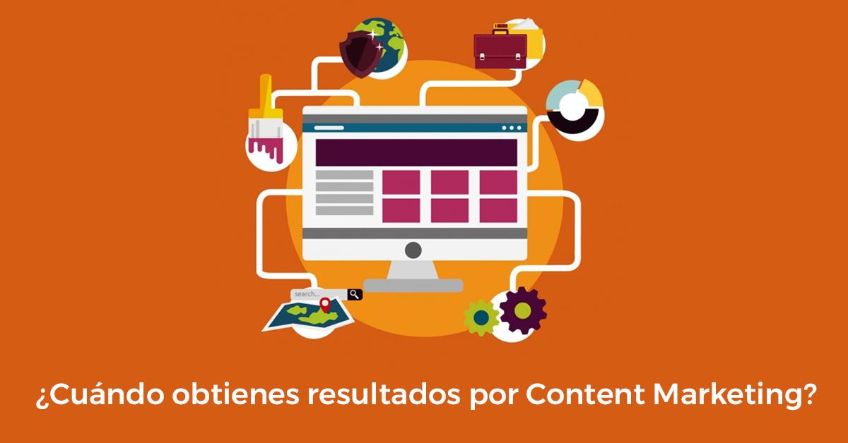 Content Marketing: ¿Cuándo empiezan los resultados?