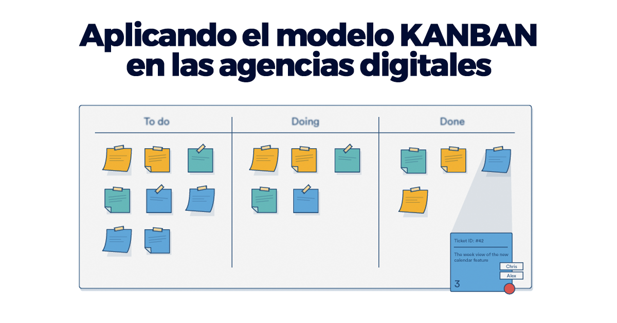 modelo-kanban-agencias-de-marketing-digital.png