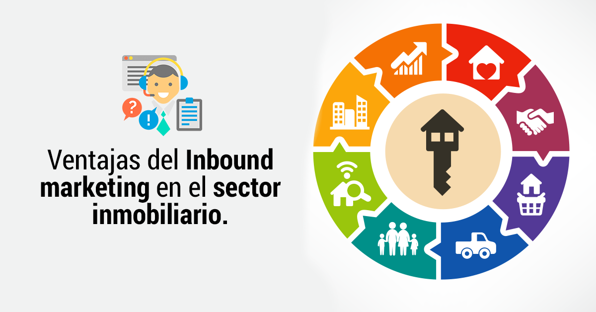 inbound-marketing-digital-sector-inmobiliario.png